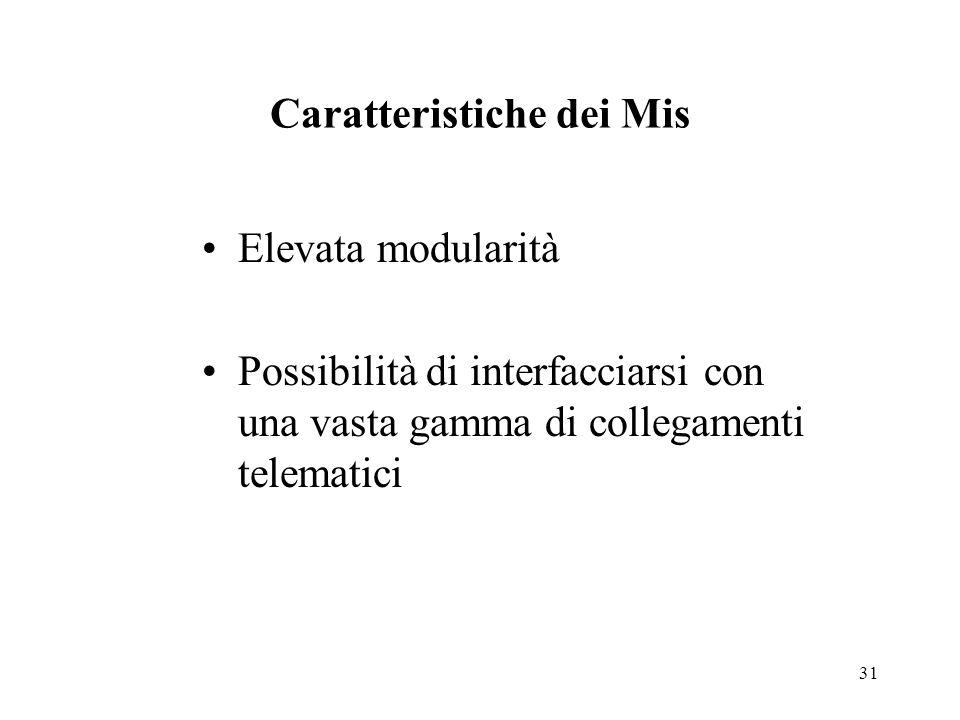 31 Caratteristiche dei Mis Elevata modularità Possibilità di interfacciarsi con una vasta gamma di collegamenti telematici