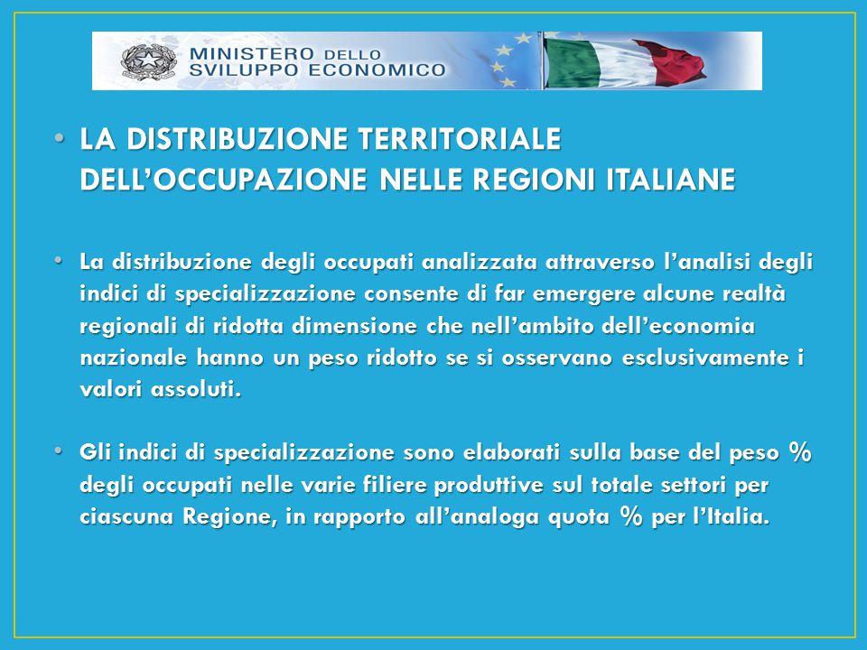LA DISTRIBUZIONE TERRITORIALE DELL'OCCUPAZIONE NELLE REGIONI ITALIANE LA DISTRIBUZIONE TERRITORIALE DELL'OCCUPAZIONE NELLE REGIONI ITALIANE La distrib