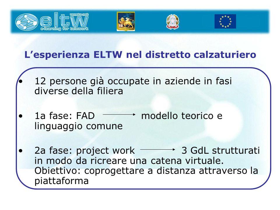 L'esperienza ELTW nel distretto calzaturiero 12 persone già occupate in aziende in fasi diverse della filiera 1a fase: FAD modello teorico e linguaggi