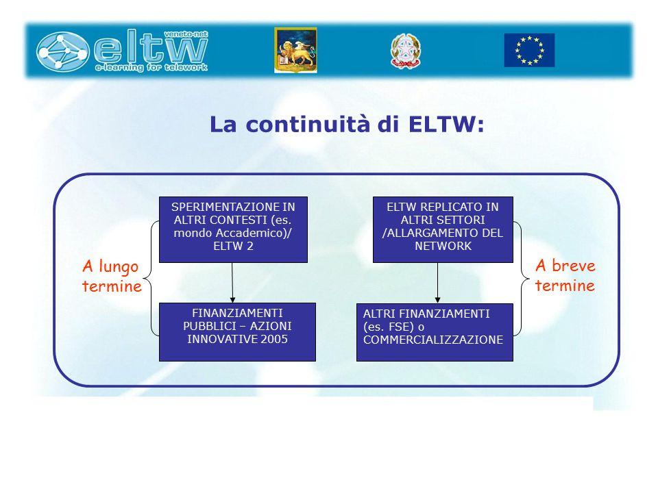 La continuità di ELTW: FINANZIAMENTI PUBBLICI – AZIONI INNOVATIVE 2005 SPERIMENTAZIONE IN ALTRI CONTESTI (es. mondo Accademico)/ ELTW 2 ELTW REPLICATO