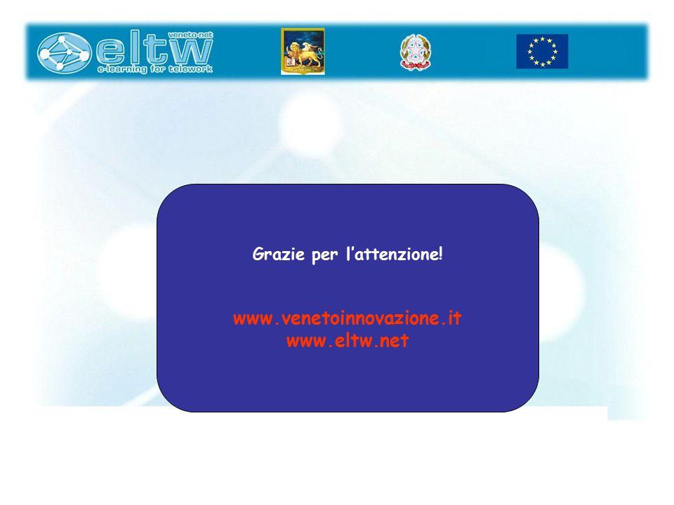 Grazie per l'attenzione! www.venetoinnovazione.it www.eltw.net