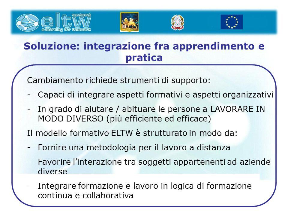 Soluzione: integrazione fra apprendimento e pratica Cambiamento richiede strumenti di supporto: -Capaci di integrare aspetti formativi e aspetti organ