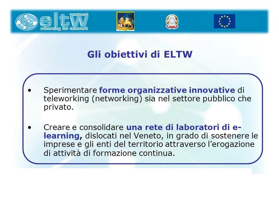 Gli obiettivi di ELTW Sperimentare forme organizzative innovative di teleworking (networking) sia nel settore pubblico che privato. Creare e consolida