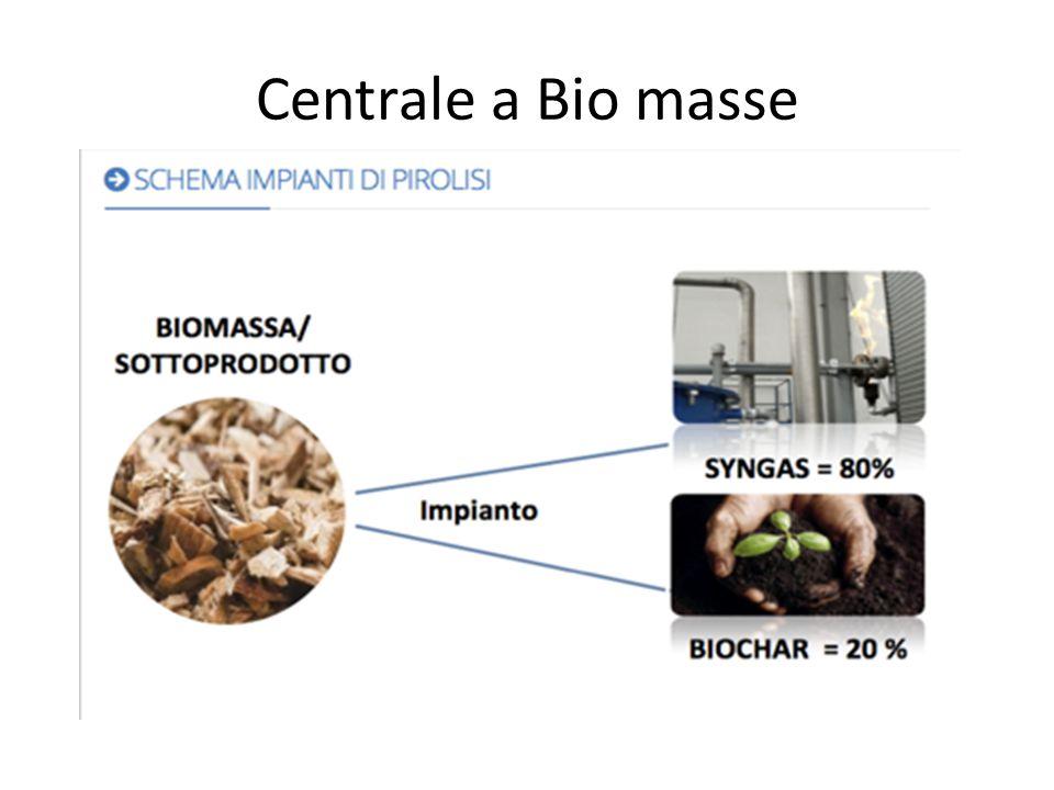 Centrale a Bio masse