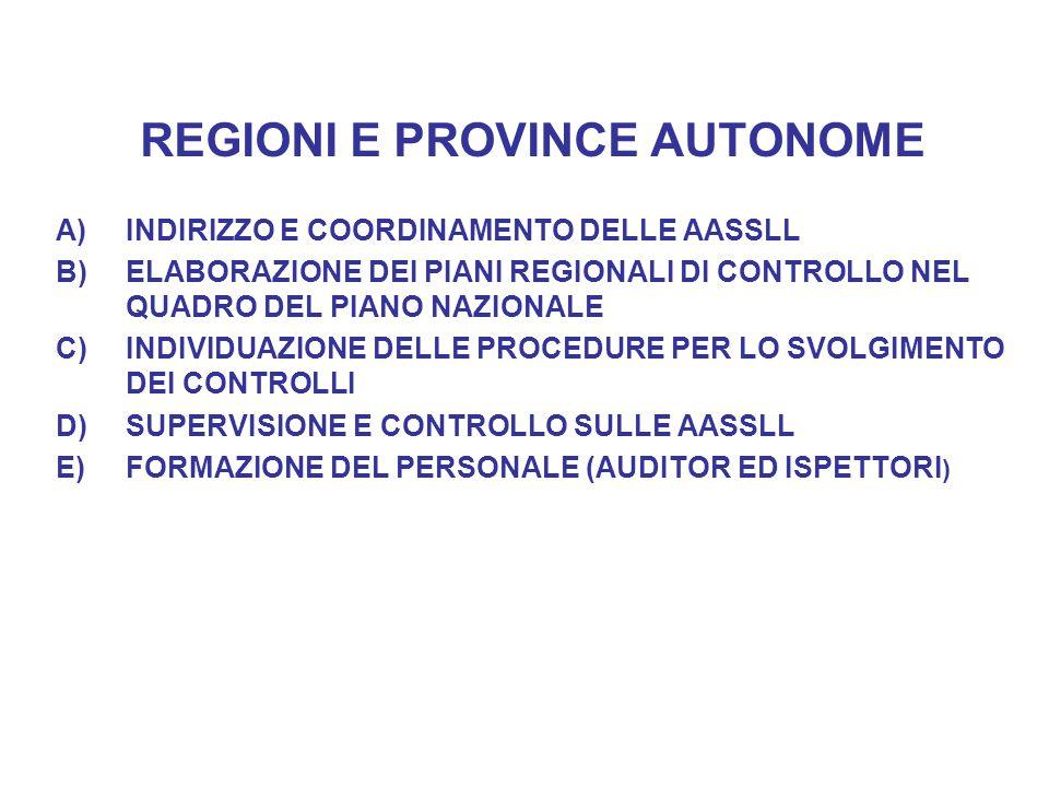 REGIONI E PROVINCE AUTONOME A)INDIRIZZO E COORDINAMENTO DELLE AASSLL B)ELABORAZIONE DEI PIANI REGIONALI DI CONTROLLO NEL QUADRO DEL PIANO NAZIONALE C)INDIVIDUAZIONE DELLE PROCEDURE PER LO SVOLGIMENTO DEI CONTROLLI D)SUPERVISIONE E CONTROLLO SULLE AASSLL E)FORMAZIONE DEL PERSONALE (AUDITOR ED ISPETTORI )