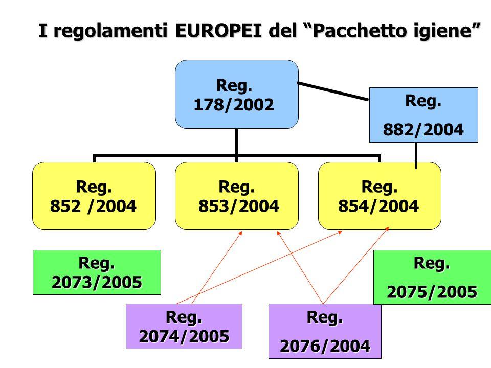 Reg. 2074/2005 Reg.2076/2004 Reg. 882/2004 Reg.