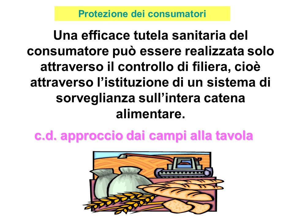 Una efficace tutela sanitaria del consumatore può essere realizzata solo attraverso il controllo di filiera, cioè attraverso l'istituzione di un sistema di sorveglianza sull'intera catena alimentare.