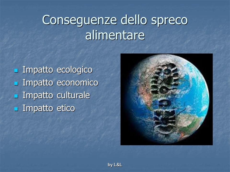 by L&L Conseguenze dello spreco alimentare Impatto ecologico Impatto ecologico Impatto economico Impatto economico Impatto culturale Impatto culturale