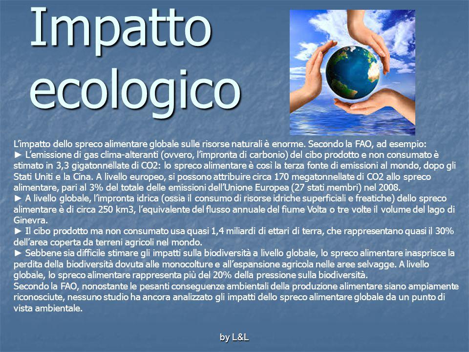 by L&L Impatto ecologico L'impatto dello spreco alimentare globale sulle risorse naturali è enorme. Secondo la FAO, ad esempio: ► L'emissione di gas c