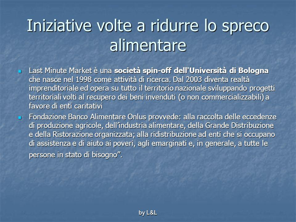 by L&L Iniziative volte a ridurre lo spreco alimentare Last Minute Market è una società spin-off dell'Università di Bologna che nasce nel 1998 come at