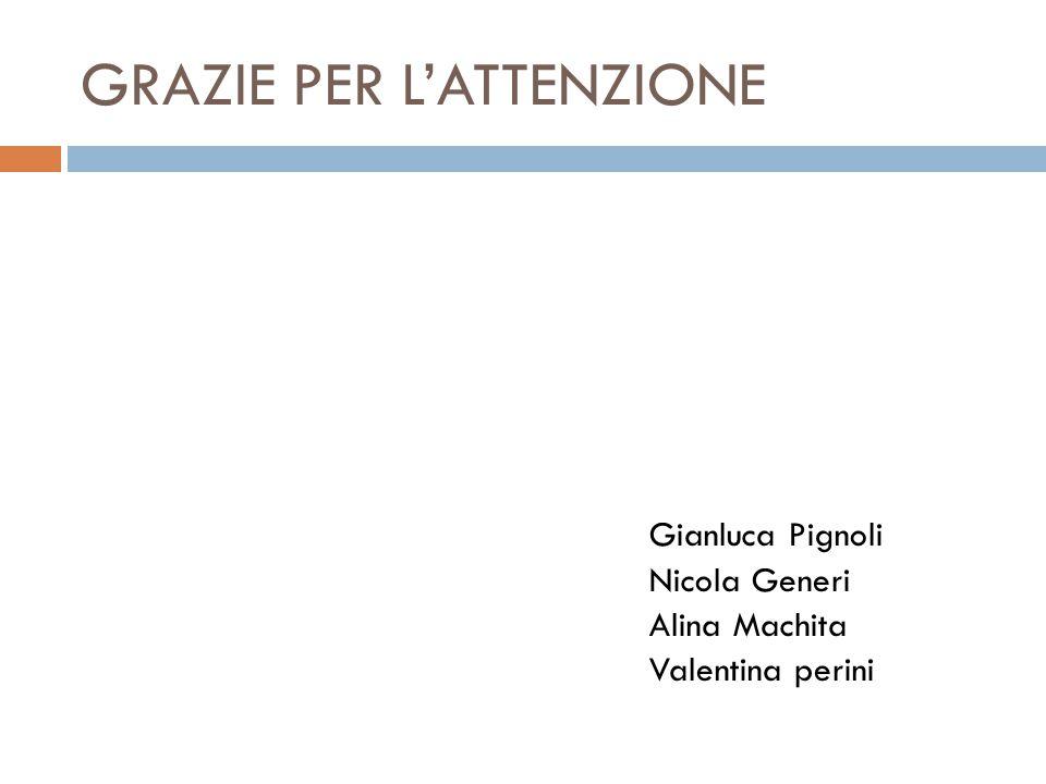 GRAZIE PER L'ATTENZIONE Gianluca Pignoli Nicola Generi Alina Machita Valentina perini