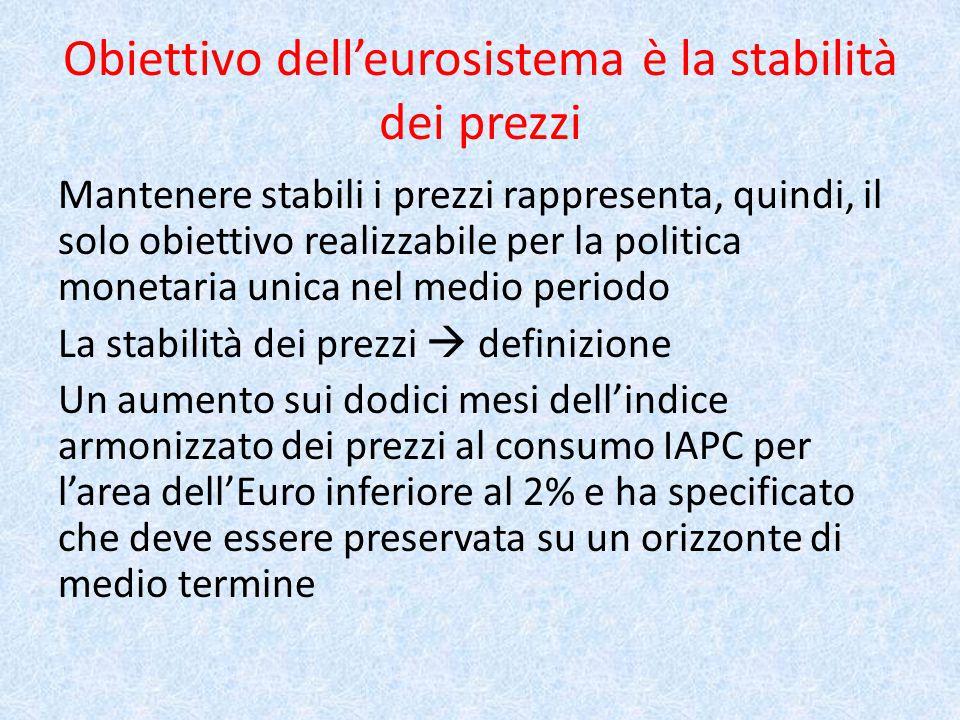Obiettivo dell'eurosistema è la stabilità dei prezzi Mantenere stabili i prezzi rappresenta, quindi, il solo obiettivo realizzabile per la politica monetaria unica nel medio periodo La stabilità dei prezzi  definizione Un aumento sui dodici mesi dell'indice armonizzato dei prezzi al consumo IAPC per l'area dell'Euro inferiore al 2% e ha specificato che deve essere preservata su un orizzonte di medio termine