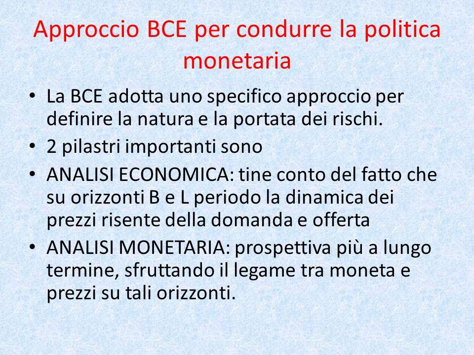 Approccio BCE per condurre la politica monetaria La BCE adotta uno specifico approccio per definire la natura e la portata dei rischi.