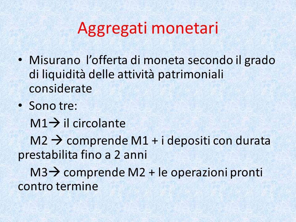 Aggregati monetari Misurano l'offerta di moneta secondo il grado di liquidità delle attività patrimoniali considerate Sono tre: M1  il circolante M2  comprende M1 + i depositi con durata prestabilita fino a 2 anni M3  comprende M2 + le operazioni pronti contro termine