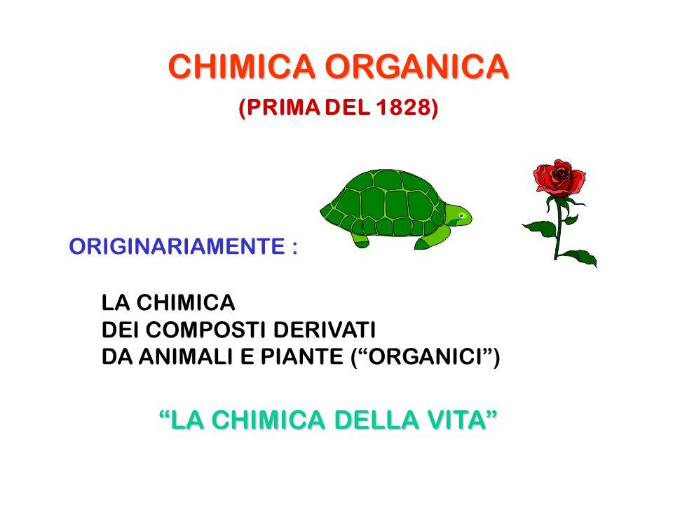 """ORIGINARIAMENTE : LA CHIMICA DEI COMPOSTI DERIVATI DA ANIMALI E PIANTE (""""ORGANICI"""") """"LA CHIMICA DELLA VITA"""" CHIMICA ORGANICA (PRIMA DEL 1828)"""