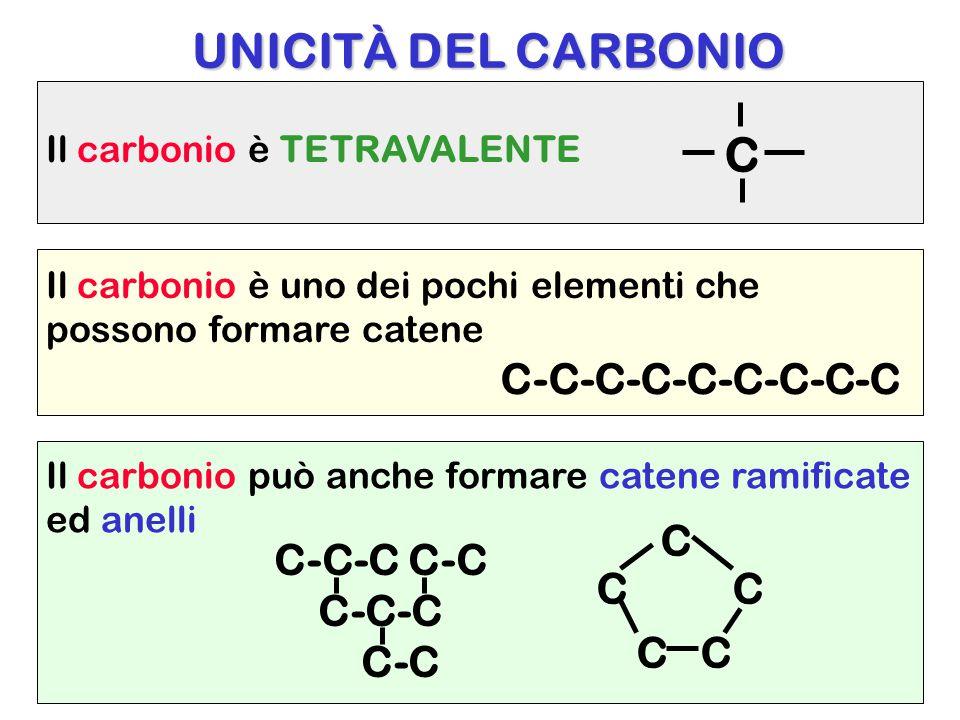 UNICITÀ DEL CARBONIO Il carbonio è uno dei pochi elementi che possono formare catene C-C-C-C-C-C-C-C-C Il carbonio può anche formare catene ramificate