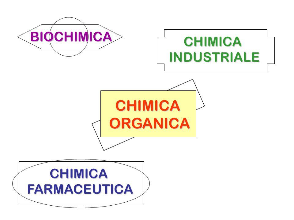 CHIMICAORGANICA CHIMICAFARMACEUTICA CHIMICAINDUSTRIALE BIOCHIMICA