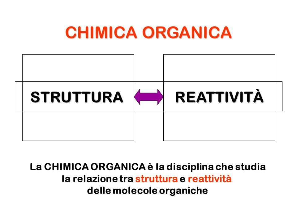 CHIMICA ORGANICA STRUTTURAREATTIVITÀ La CHIMICA ORGANICA è la disciplina che studia la relazione tra struttura e reattività delle molecole organiche