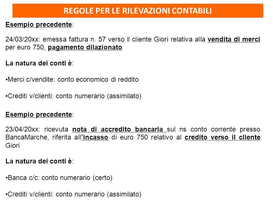 REGOLE PER LE RILEVAZIONI CONTABILI Esempio precedente : 24/03/20xx: emessa fattura n.