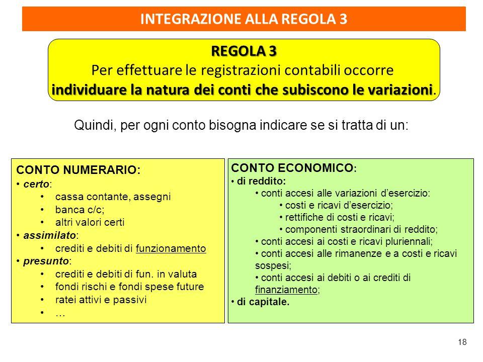 18 REGOLA 3 Per effettuare le registrazioni contabili occorre individuare la natura dei conti che subiscono le variazioni individuare la natura dei conti che subiscono le variazioni.