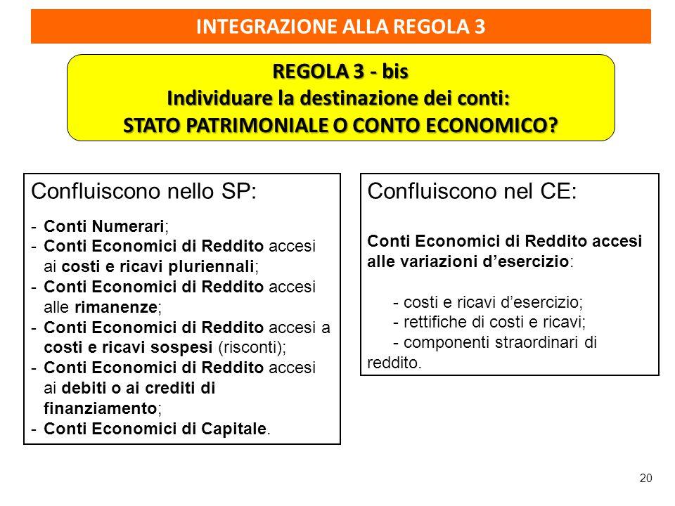 20 REGOLA 3 - bis Individuare la destinazione dei conti: STATO PATRIMONIALE O CONTO ECONOMICO.