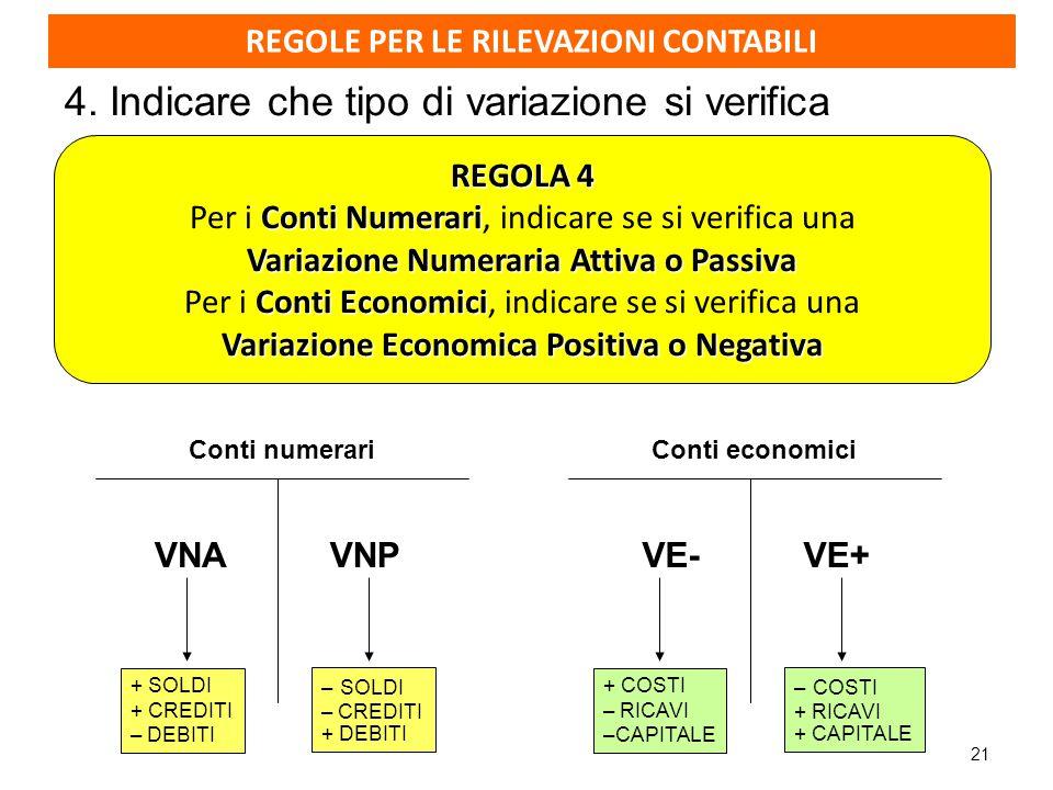 21 REGOLE PER LE RILEVAZIONI CONTABILI 4.
