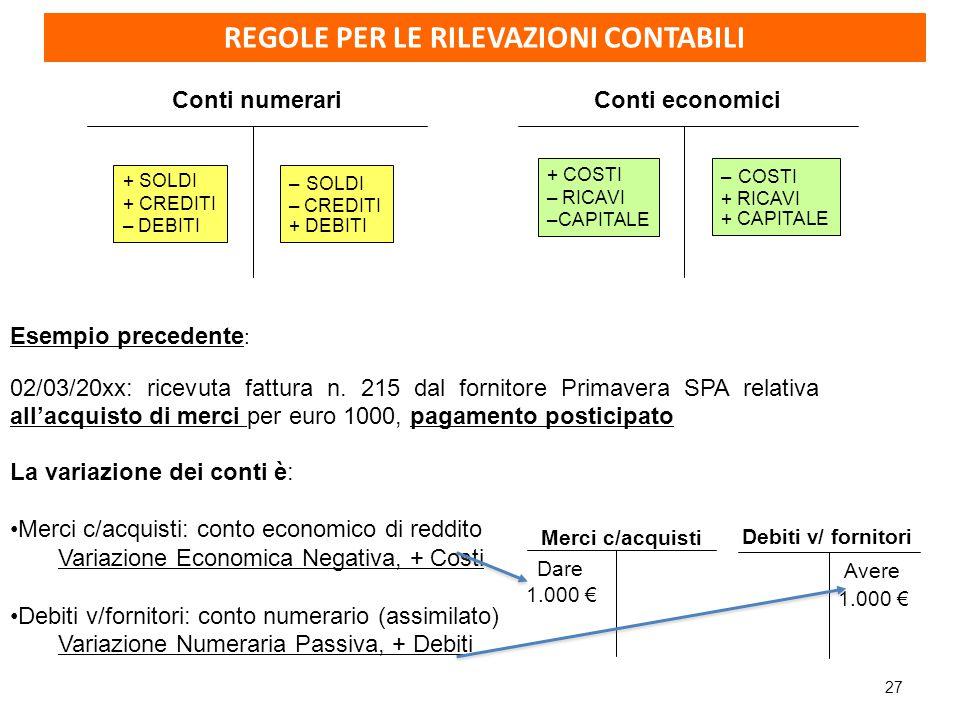 27 REGOLE PER LE RILEVAZIONI CONTABILI Esempio precedente : 02/03/20xx: ricevuta fattura n.