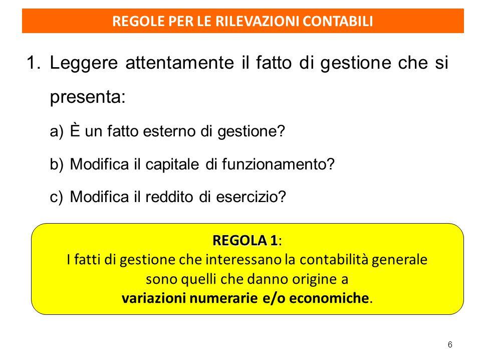 6 1.Leggere attentamente il fatto di gestione che si presenta: a)È un fatto esterno di gestione.
