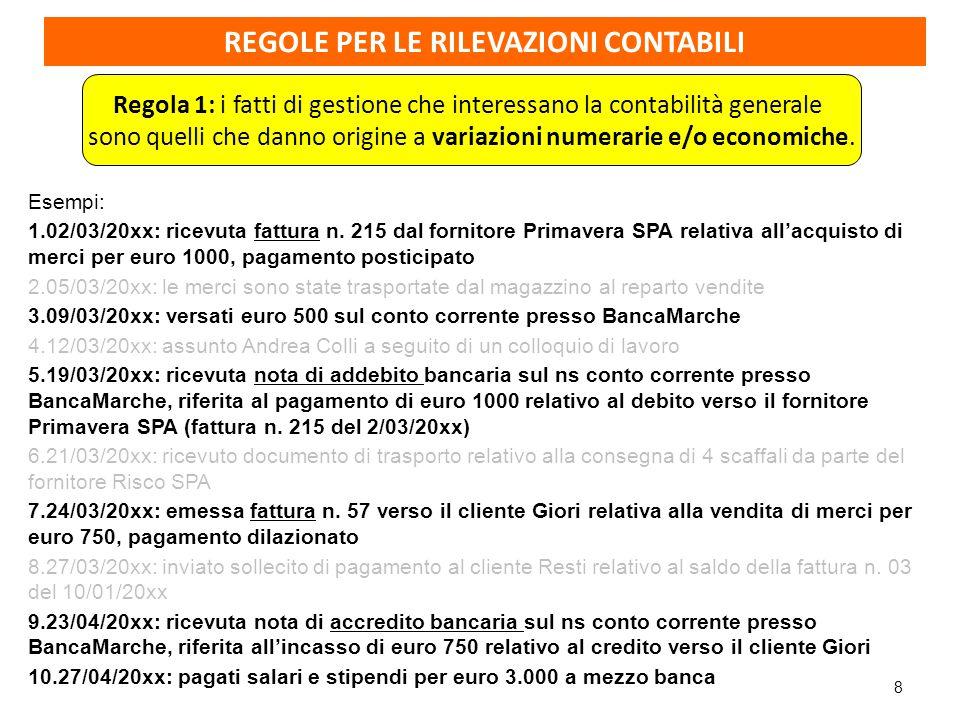 19 REGOLA 3 - bis Individuare la destinazione dei conti: STATO PATRIMONIALE O CONTO ECONOMICO.