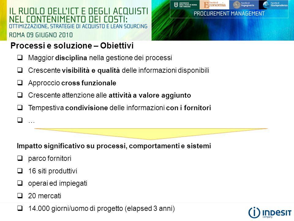 Processi e soluzione – Obiettivi  Maggior disciplina nella gestione dei processi  Crescente visibilità e qualità delle informazioni disponibili  Ap