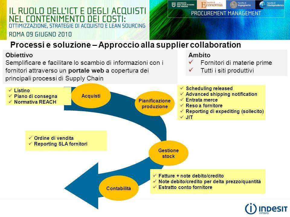 Processi e soluzione – Approccio alla supplier collaboration Obiettivo Semplificare e facilitare lo scambio di informazioni con i fornitori attraverso