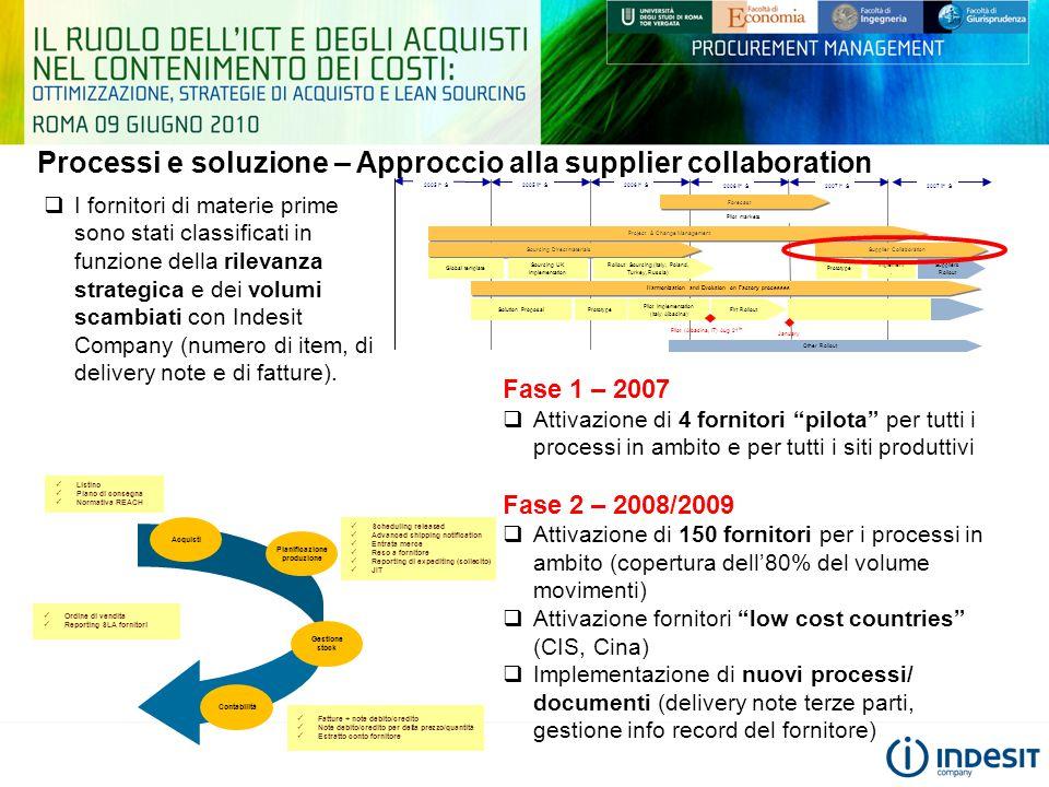 """Processi e soluzione – Approccio alla supplier collaboration Fase 1 – 2007  Attivazione di 4 fornitori """"pilota"""" per tutti i processi in ambito e per"""