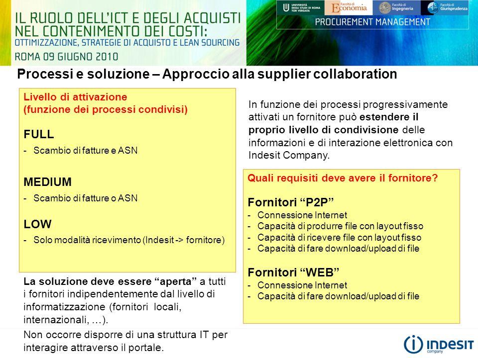 """Processi e soluzione – Approccio alla supplier collaboration Quali requisiti deve avere il fornitore? Fornitori """"P2P"""" -Connessione Internet -Capacità"""
