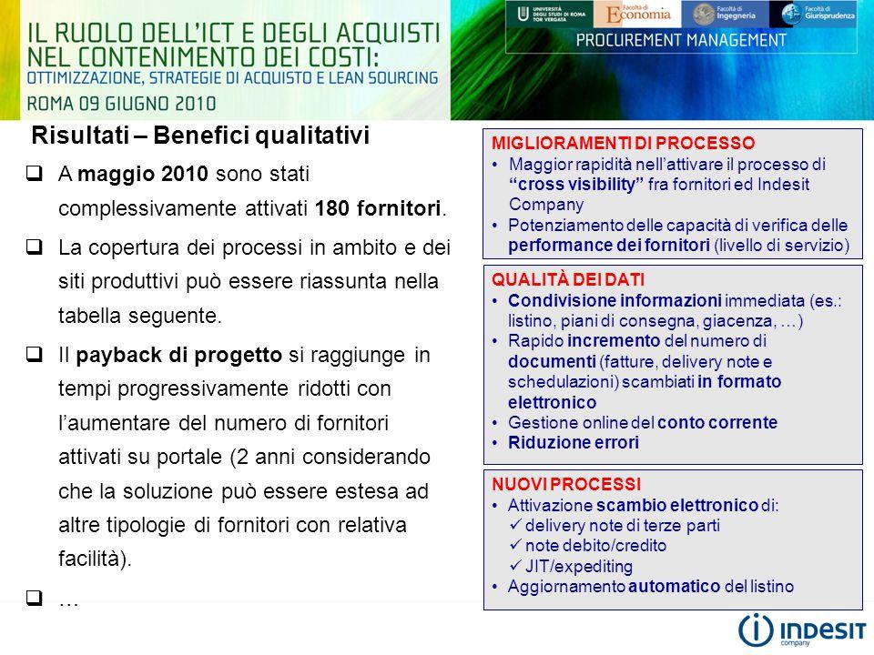 """Risultati – Benefici qualitativi MIGLIORAMENTI DI PROCESSO Maggior rapidità nell'attivare il processo di """"cross visibility"""" fra fornitori ed Indesit C"""