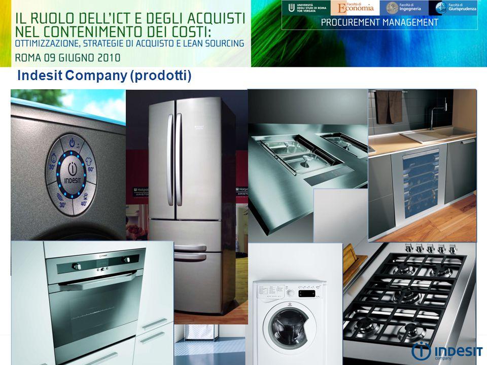 Indesit Company (business globale, processi complessi) Indesit Company è tra i leader in Europa nella produzione e commercializzazione di grandi elettrodomestici (lavabiancheria, asciugabiancheria, lavasciuga, lavastoviglie, frigoriferi, congelatori, cucine, cappe, forni e piani cottura).