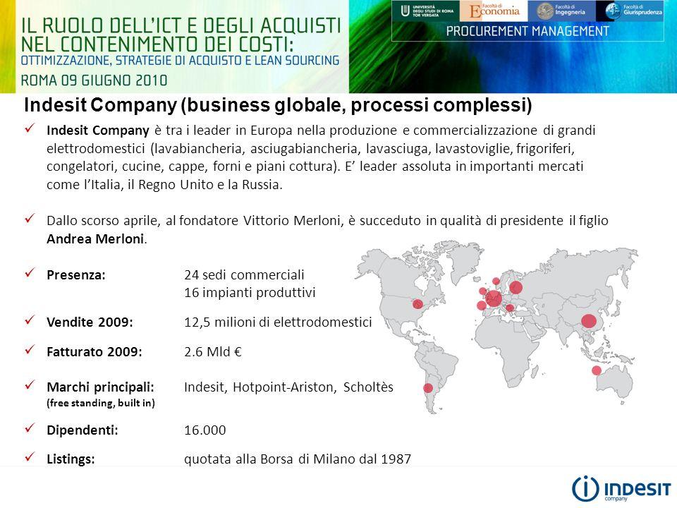 Indesit Company (business globale, processi complessi) Indesit Company è tra i leader in Europa nella produzione e commercializzazione di grandi elett