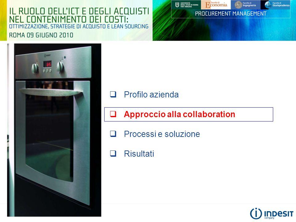 Processi e soluzione – Approccio alla supplier collaboration Quali requisiti deve avere il fornitore.