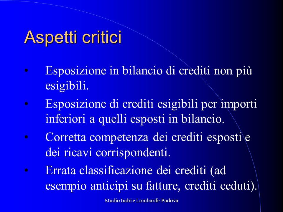 Studio Indri e Lombardi- Padova Aspetti critici Esposizione in bilancio di crediti non più esigibili.