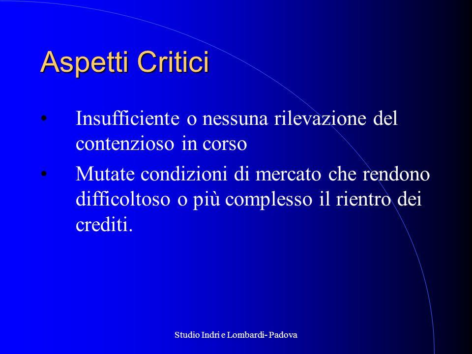 Studio Indri e Lombardi- Padova Aspetti Critici Insufficiente o nessuna rilevazione del contenzioso in corso Mutate condizioni di mercato che rendono difficoltoso o più complesso il rientro dei crediti.