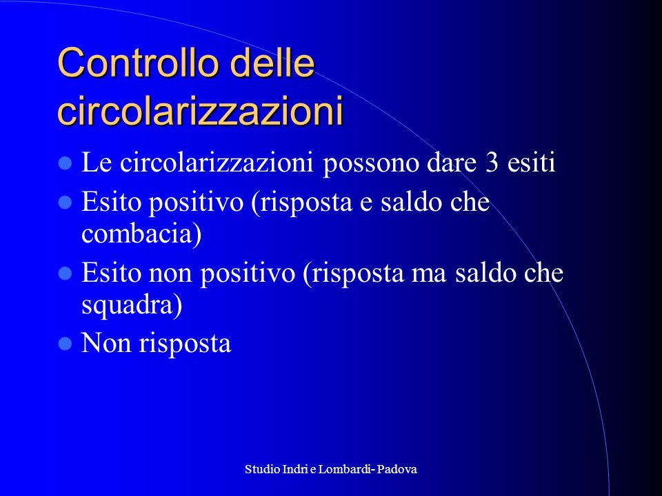Studio Indri e Lombardi- Padova Controllo delle circolarizzazioni Le circolarizzazioni possono dare 3 esiti Esito positivo (risposta e saldo che combacia) Esito non positivo (risposta ma saldo che squadra) Non risposta