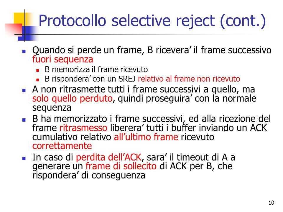 10 Protocollo selective reject (cont.) Quando si perde un frame, B ricevera' il frame successivo fuori sequenza B memorizza il frame ricevuto B rispon