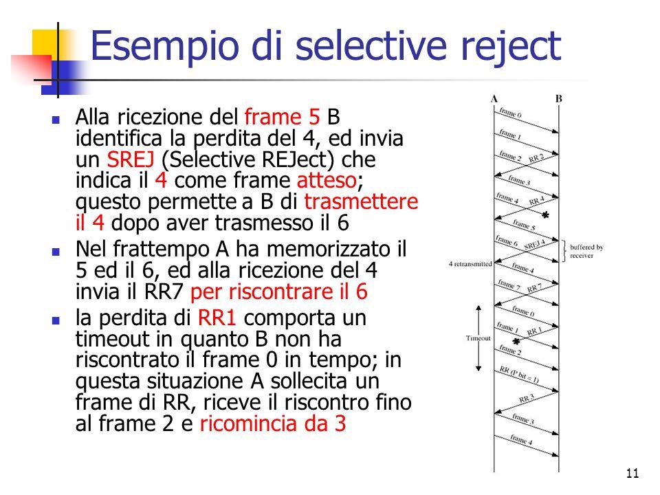 11 Esempio di selective reject Alla ricezione del frame 5 B identifica la perdita del 4, ed invia un SREJ (Selective REJect) che indica il 4 come fram