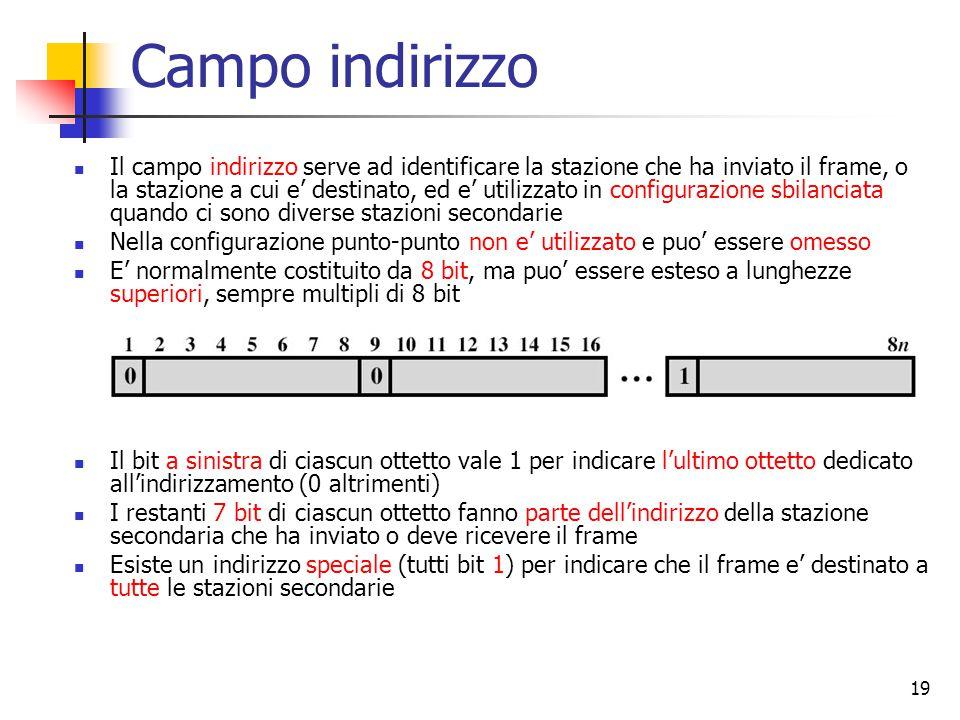 19 Campo indirizzo Il campo indirizzo serve ad identificare la stazione che ha inviato il frame, o la stazione a cui e' destinato, ed e' utilizzato in