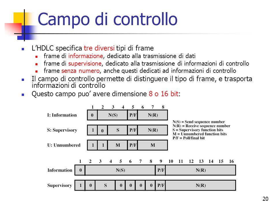 20 Campo di controllo L'HDLC specifica tre diversi tipi di frame frame di informazione, dedicato alla trasmissione di dati frame di supervisione, dedi