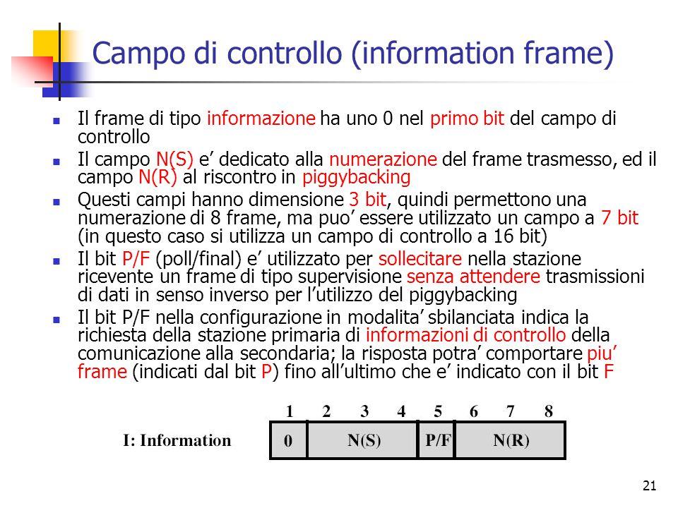 21 Campo di controllo (information frame) Il frame di tipo informazione ha uno 0 nel primo bit del campo di controllo Il campo N(S) e' dedicato alla n
