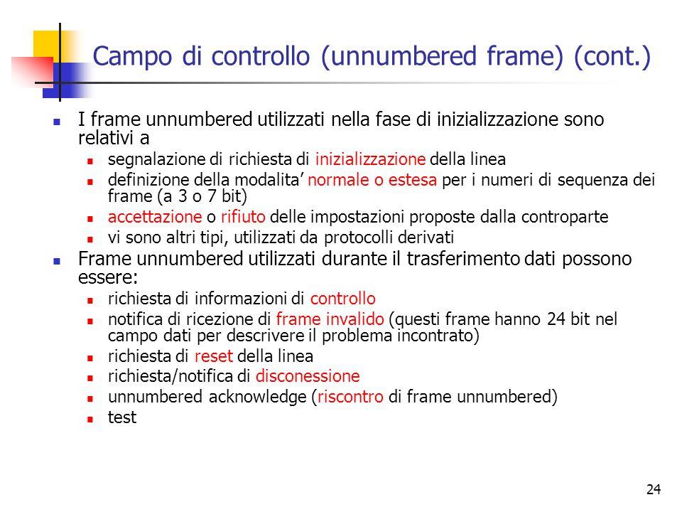 24 Campo di controllo (unnumbered frame) (cont.) I frame unnumbered utilizzati nella fase di inizializzazione sono relativi a segnalazione di richiest