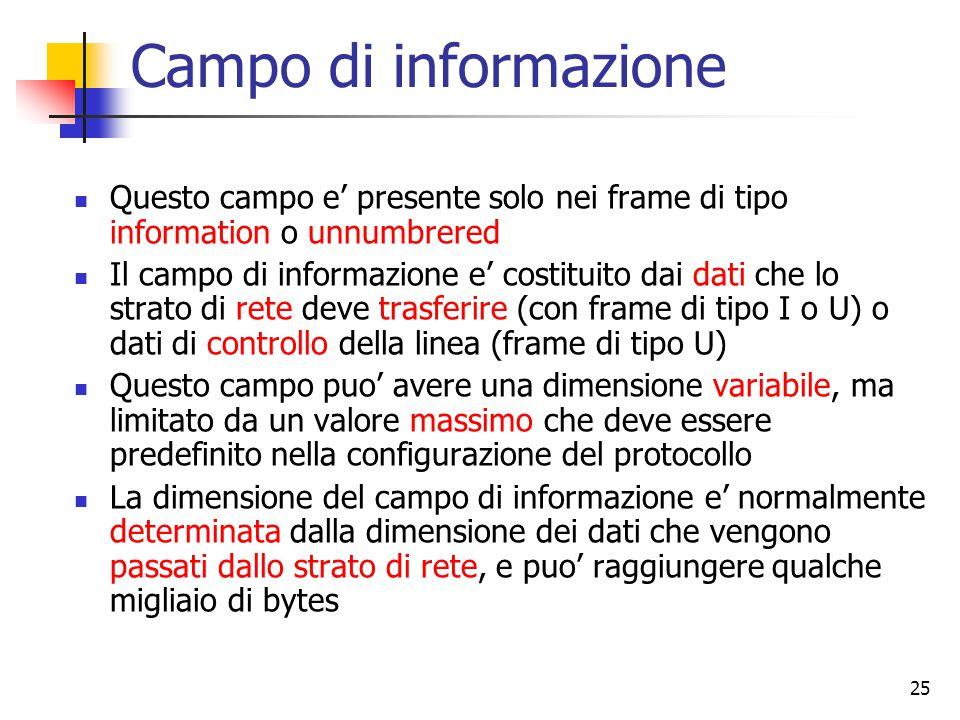 25 Campo di informazione Questo campo e' presente solo nei frame di tipo information o unnumbrered Il campo di informazione e' costituito dai dati che