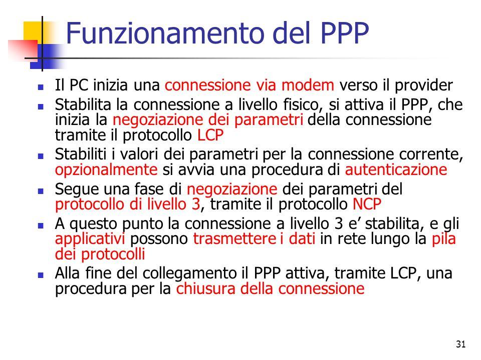31 Funzionamento del PPP Il PC inizia una connessione via modem verso il provider Stabilita la connessione a livello fisico, si attiva il PPP, che ini
