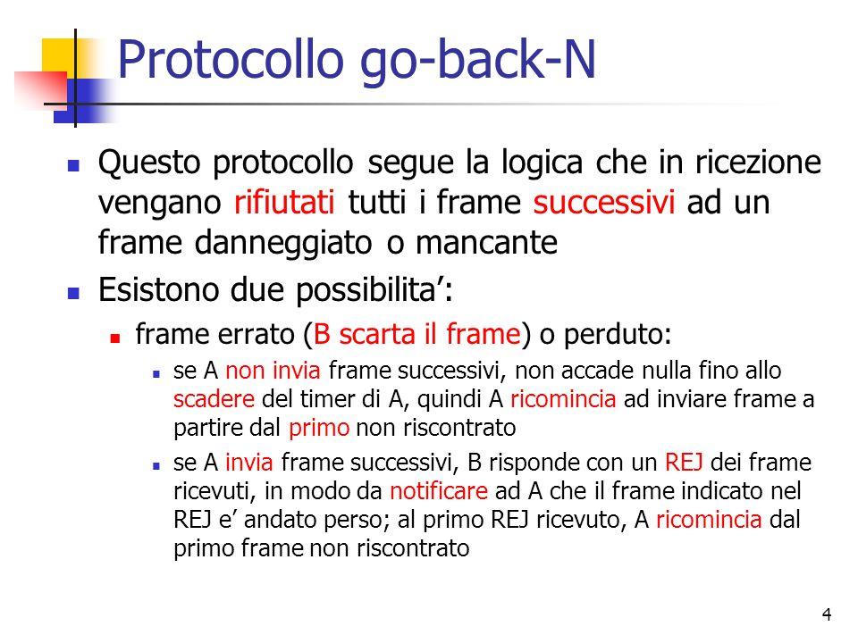 4 Protocollo go-back-N Questo protocollo segue la logica che in ricezione vengano rifiutati tutti i frame successivi ad un frame danneggiato o mancant