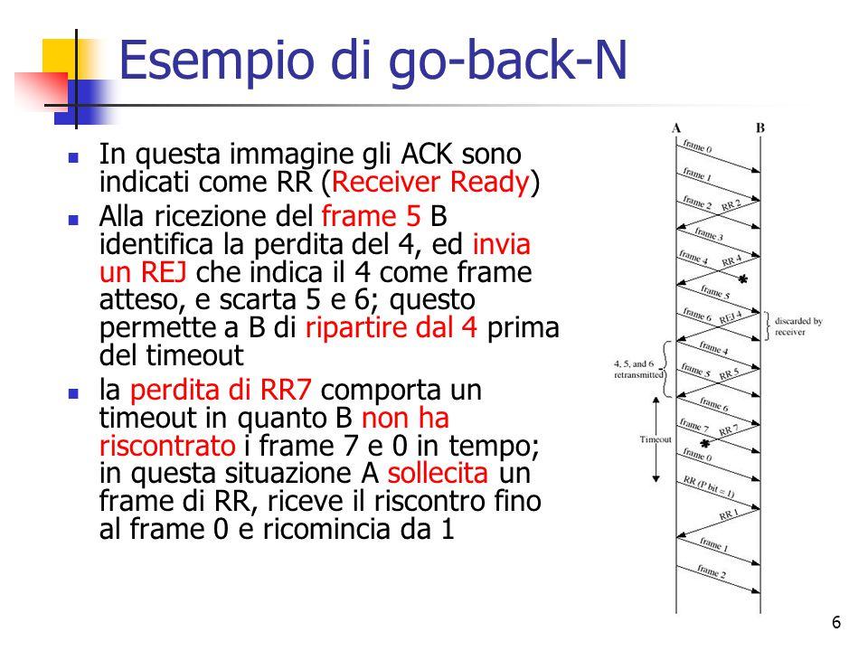 6 Esempio di go-back-N In questa immagine gli ACK sono indicati come RR (Receiver Ready) Alla ricezione del frame 5 B identifica la perdita del 4, ed